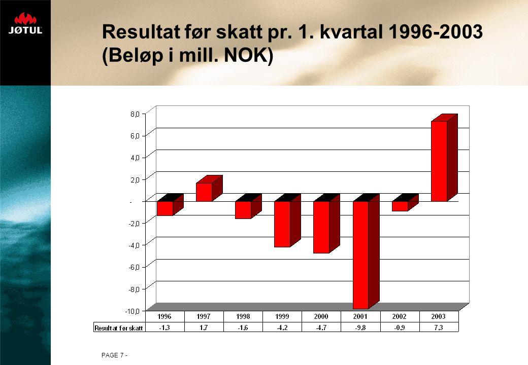 PAGE 7 - Resultat før skatt pr. 1. kvartal 1996-2003 (Beløp i mill. NOK)