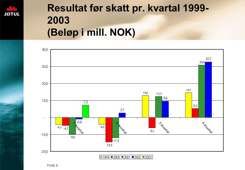 PAGE 9 - Rullerende årsresultat og børskurs 1997-2002