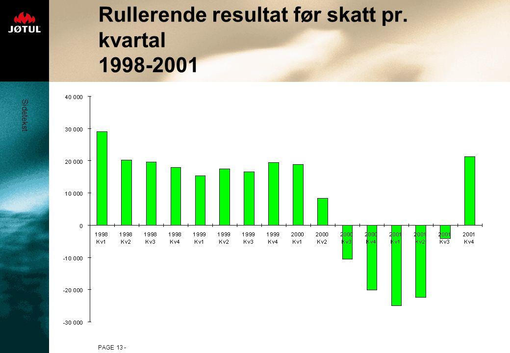 Sidetekst PAGE 13 - Rullerende resultat før skatt pr. kvartal 1998-2001