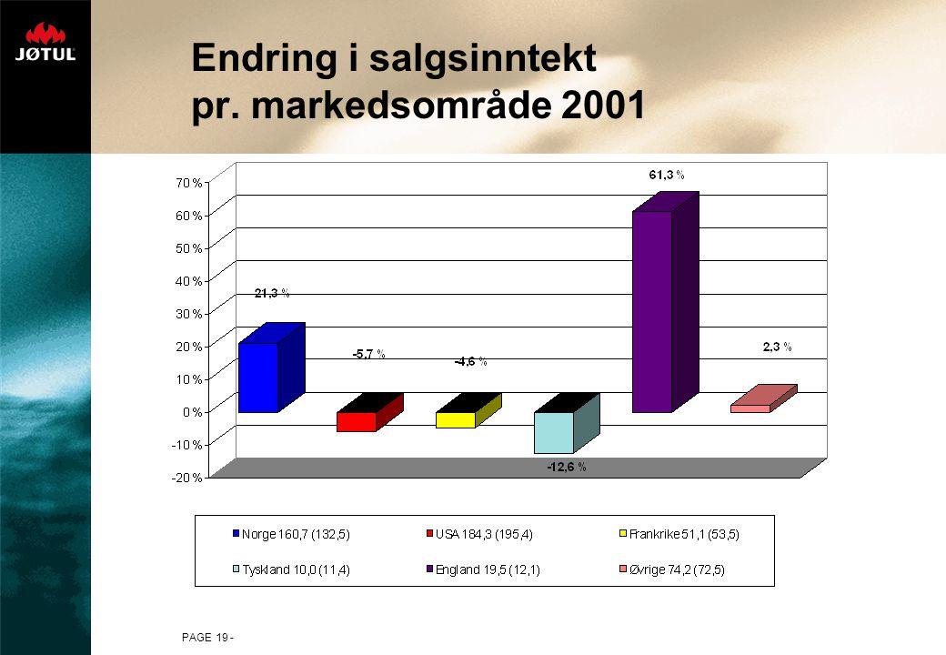 PAGE 19 - Endring i salgsinntekt pr. markedsområde 2001