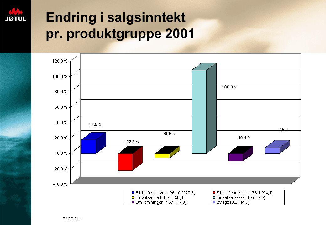 PAGE 21 - Endring i salgsinntekt pr. produktgruppe 2001