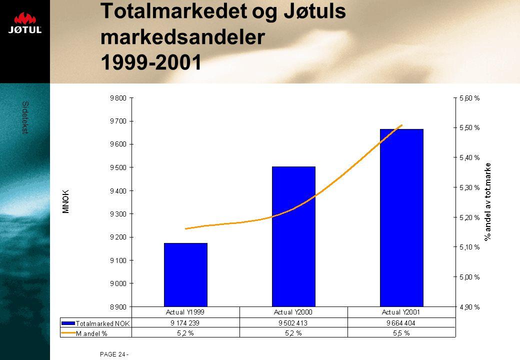 Sidetekst PAGE 24 - Totalmarkedet og Jøtuls markedsandeler 1999-2001