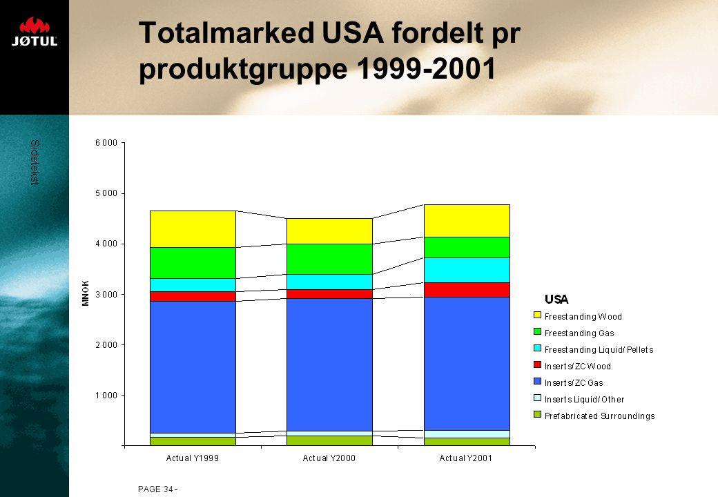 Sidetekst PAGE 34 - Totalmarked USA fordelt pr produktgruppe 1999-2001