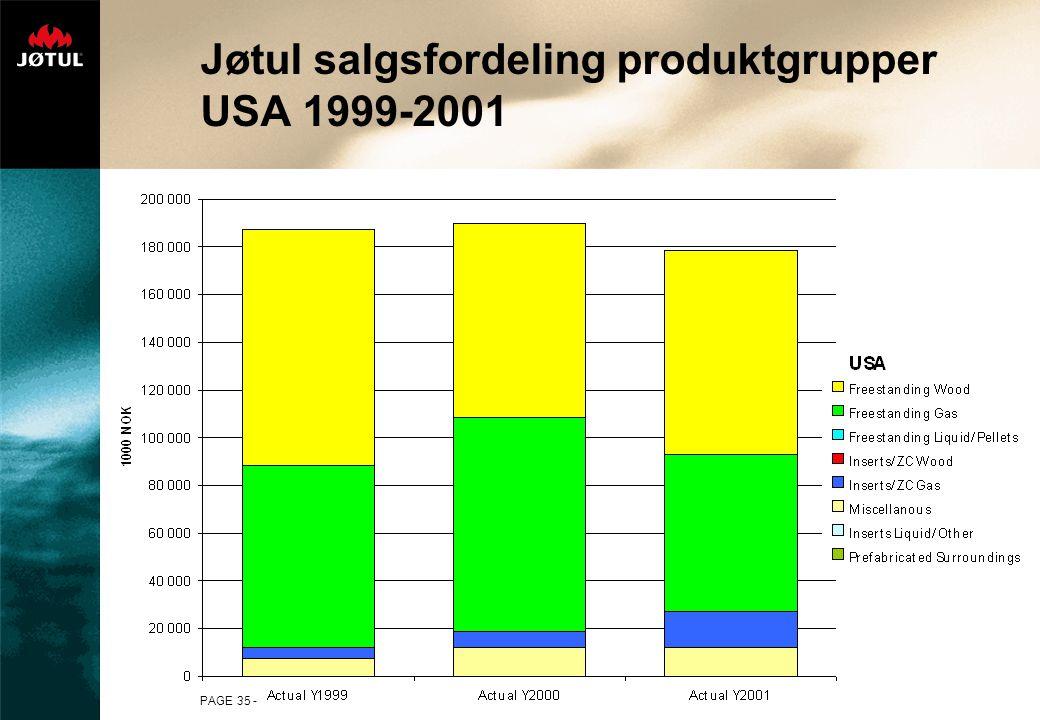 PAGE 35 - Jøtul salgsfordeling produktgrupper USA 1999-2001