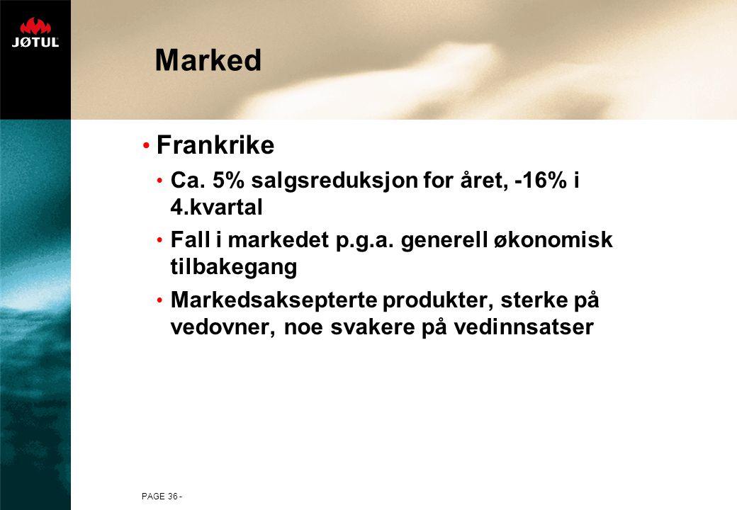 PAGE 36 - Marked Frankrike Ca. 5% salgsreduksjon for året, -16% i 4.kvartal Fall i markedet p.g.a.