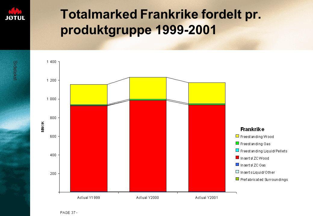 Sidetekst PAGE 37 - Totalmarked Frankrike fordelt pr. produktgruppe 1999-2001