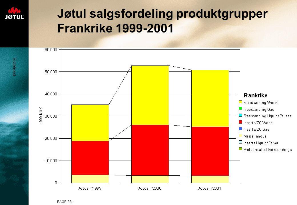 Sidetekst PAGE 38 - Jøtul salgsfordeling produktgrupper Frankrike 1999-2001