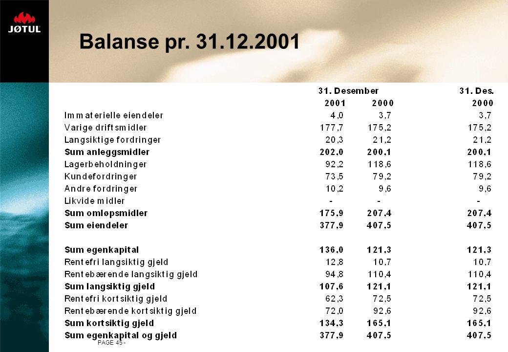 PAGE 45 - Balanse pr. 31.12.2001