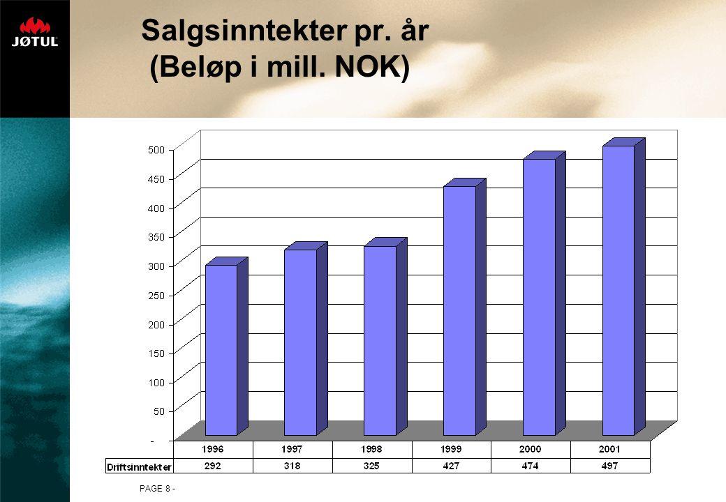 PAGE 29 - Jøtuls markedsandeler pr. produktgruppe 1999-2001