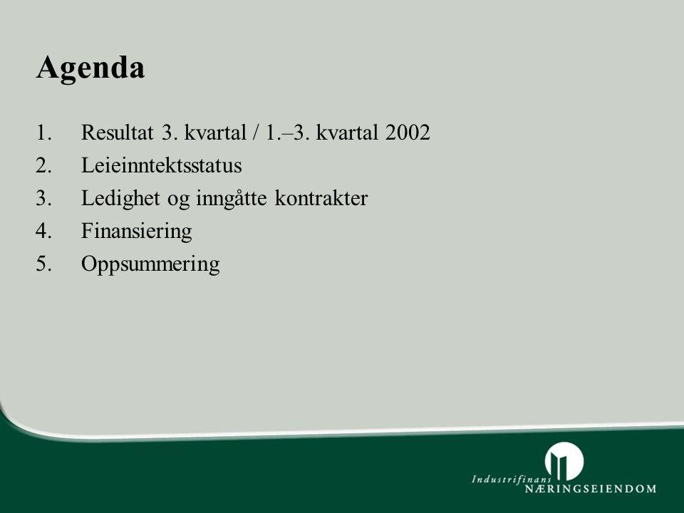 Ledighet og utløp 2002 Ledige kontorarealer pr. 30.09.02 Arealer til fornying 4. kvartal 2002