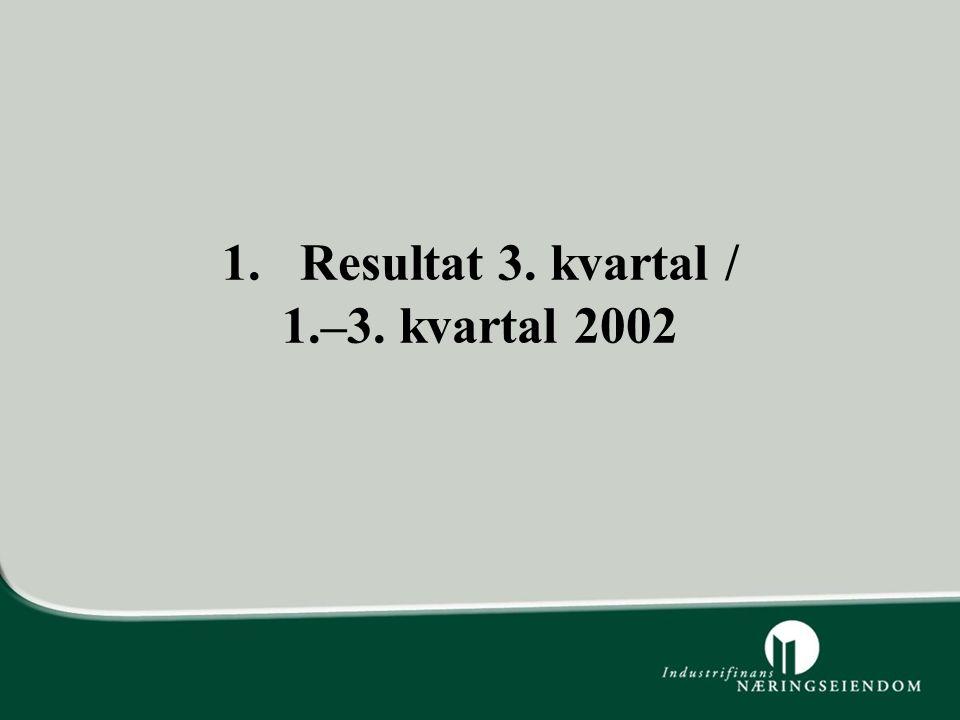 1. Resultat 3. kvartal / 1.–3. kvartal 2002