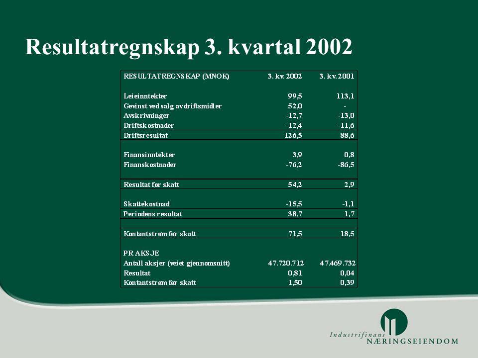 Resultatregnskap 1.-3. kvartal 2002