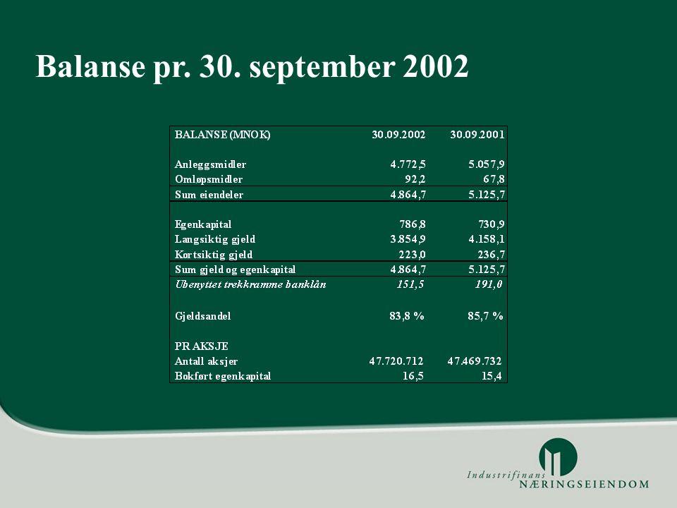 Balanse pr. 30. september 2002