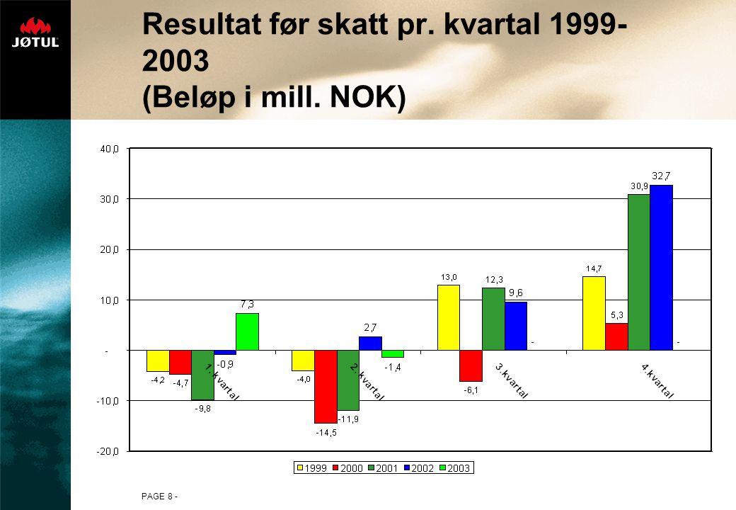PAGE 8 - Resultat før skatt pr. kvartal 1999- 2003 (Beløp i mill. NOK)