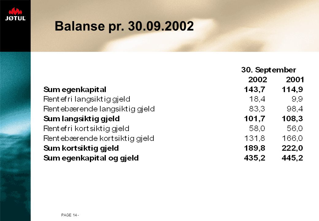 PAGE 14 - Balanse pr. 30.09.2002