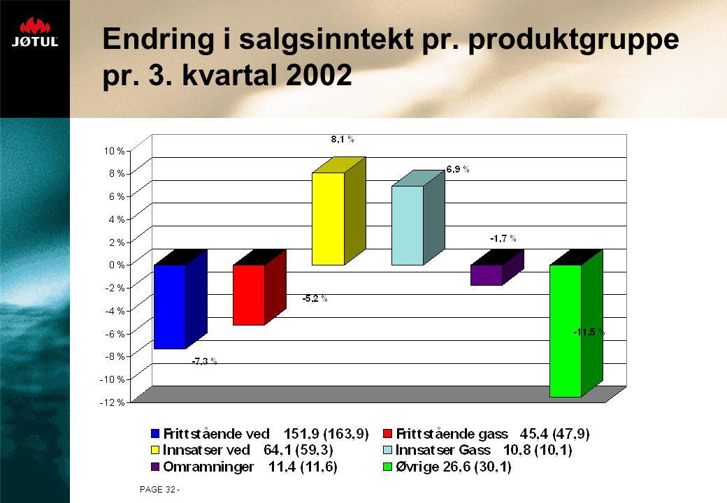 PAGE 32 - Endring i salgsinntekt pr. produktgruppe pr. 3. kvartal 2002