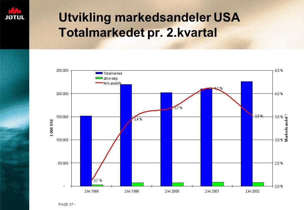 PAGE 37 - Utvikling markedsandeler USA Totalmarkedet pr. 2.kvartal