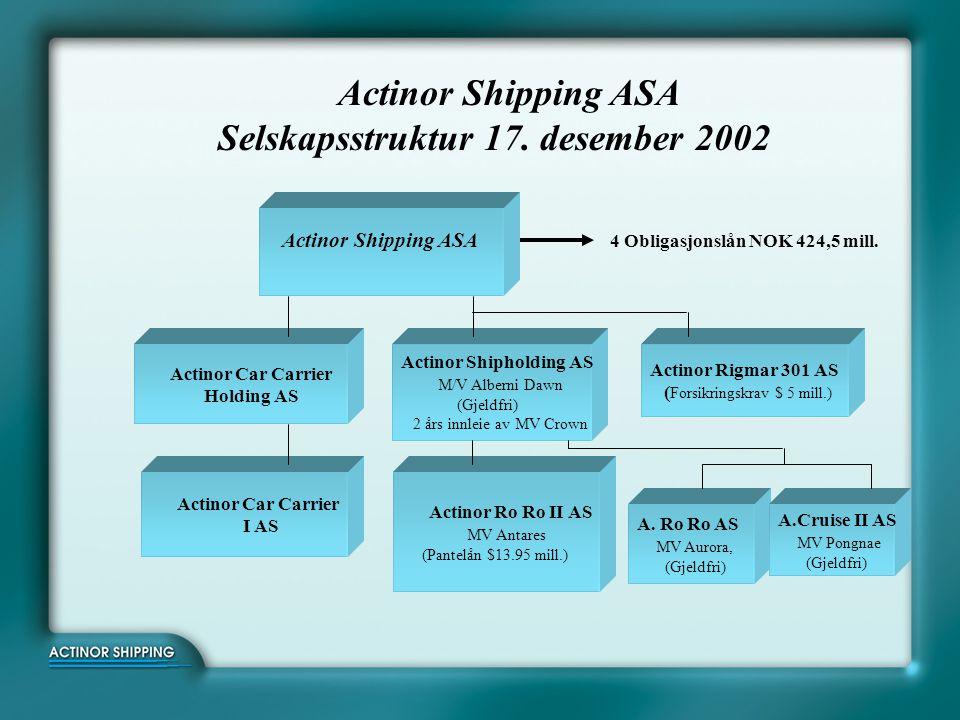 Actinor Shipping ASA Selskapsstruktur 17.