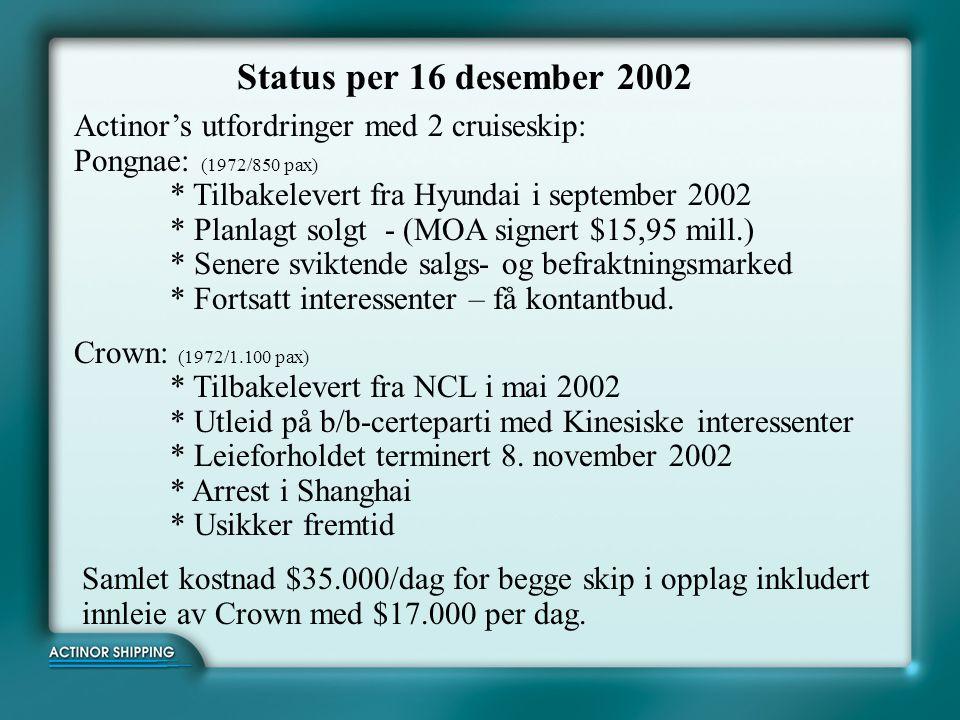 Status per 16 desember 2002 Actinor's utfordringer med 2 cruiseskip: Pongnae: (1972/850 pax) * Tilbakelevert fra Hyundai i september 2002 * Planlagt solgt - (MOA signert $15,95 mill.) * Senere sviktende salgs- og befraktningsmarked * Fortsatt interessenter – få kontantbud.