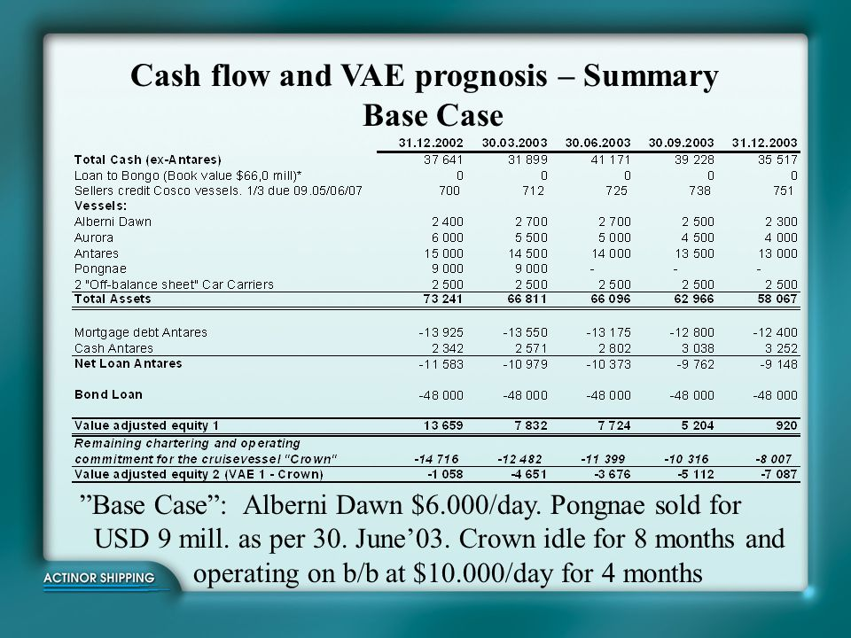 "Cash flow and VAE prognosis – Summary Base Case ""Base Case"": Alberni Dawn $6.000/day. Pongnae sold for USD 9 mill. as per 30. June'03. Crown idle for"