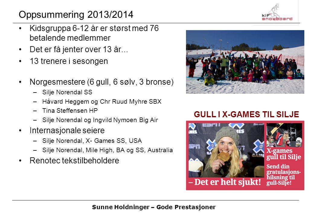 Sunne Holdninger – Gode Prestasjoner Oppsummering 2013/2014 Kidsgruppa 6-12 år er størst med 76 betalende medlemmer Det er få jenter over 13 år...
