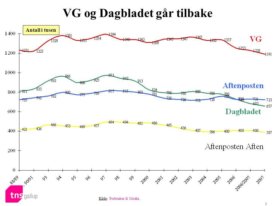 9 VG og Dagbladet går tilbake Kilde: Forbruker & Media. Antall i tusen