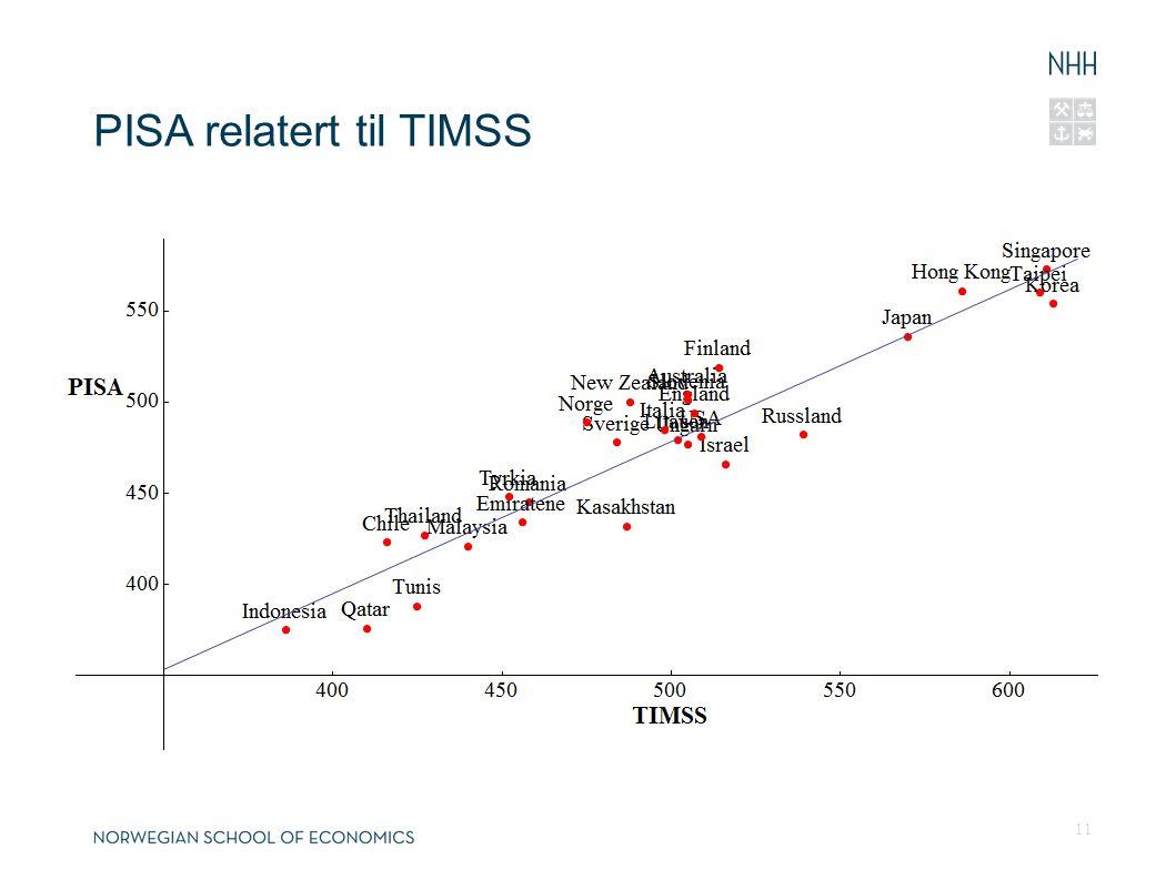 PISA relatert til TIMSS 11