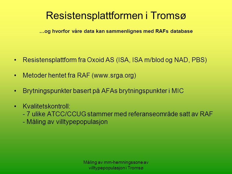 Måling av mm-hemningssone av villtypepopulasjon i Tromsø Resistensplattformen i Tromsø …og hvorfor våre data kan sammenlignes med RAFs database Resistensplattform fra Oxoid AS (ISA, ISA m/blod og NAD, PBS) Metoder hentet fra RAF (www.srga.org) Brytningspunkter basert på AFAs brytningspunkter i MIC Kvalitetskontroll: - 7 ulike ATCC/CCUG stammer med referanseområde satt av RAF - Måling av villtypepopulasjon