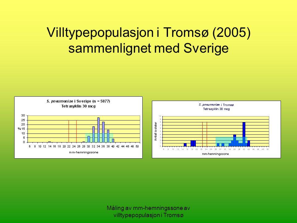 Måling av mm-hemningssone av villtypepopulasjon i Tromsø Villtypepopulasjon i Tromsø (2005) sammenlignet med Sverige