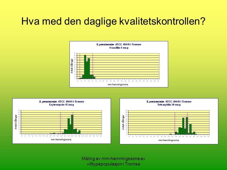 Måling av mm-hemningssone av villtypepopulasjon i Tromsø Hva med den daglige kvalitetskontrollen?