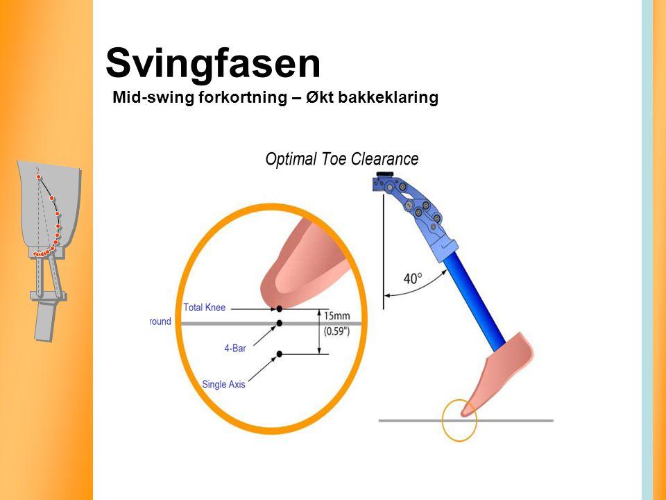 Svingfasen Mid-swing forkortning – Økt bakkeklaring