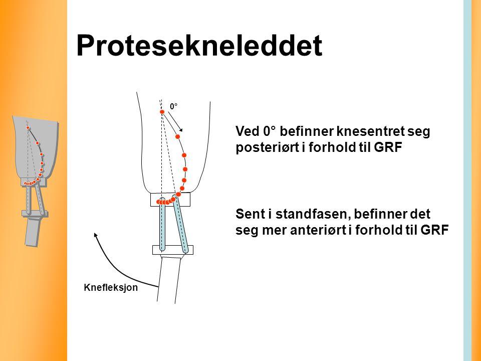 Protesekneleddet 0° Knefleksjon Ved 0° befinner knesentret seg posteriørt i forhold til GRF Sent i standfasen, befinner det seg mer anteriørt i forhol