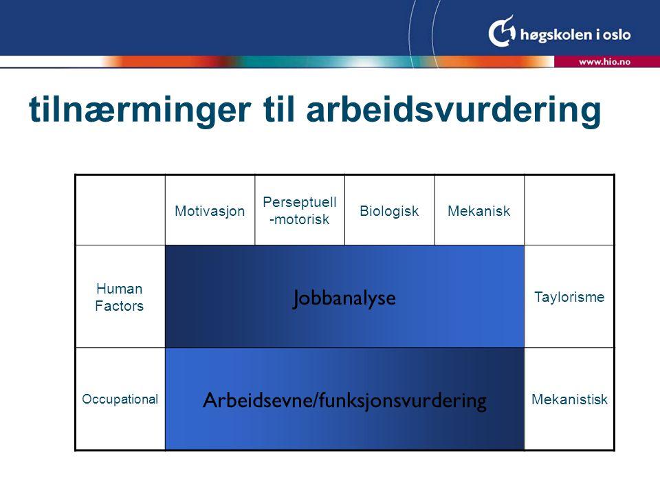 tilnærminger til arbeidsvurdering Motivasjon Perseptuell -motorisk BiologiskMekanisk Human Factors Jobbanalyse Taylorisme Occupational Arbeidsevne/fun