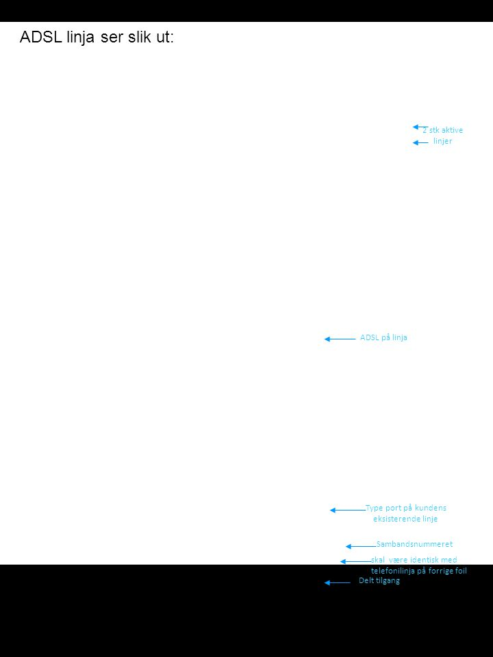 ADSL linja ser slik ut: 2 stk aktive linjer ADSL på linja Type port på kundens eksisterende linje Sambandsnummeret skal være identisk med telefonilinja på forrige foil Delt tilgang