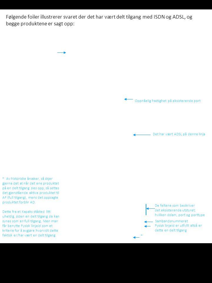 Følgende foiler illustrerer svaret der det har vært delt tilgang med ISDN og ADSL, og begge produktene er sagt opp: Oppnåelig hastighet på eksisterende port Det har vært ADSL på denne linja De feltene som beskriver det eksisterende utstyret; hvilken dslam, port og porttype Sambandsnummeret Fysisk linjeid er utfyllt altså er dette en delt tilgang * * Av historiske årsaker, så skjer gjerne det at når det ene produktet på en delt tilgang sies opp, så settes det gjenstående aktive produktet til AF (full tilgang), mens det oppsagte produktet forblir AD.