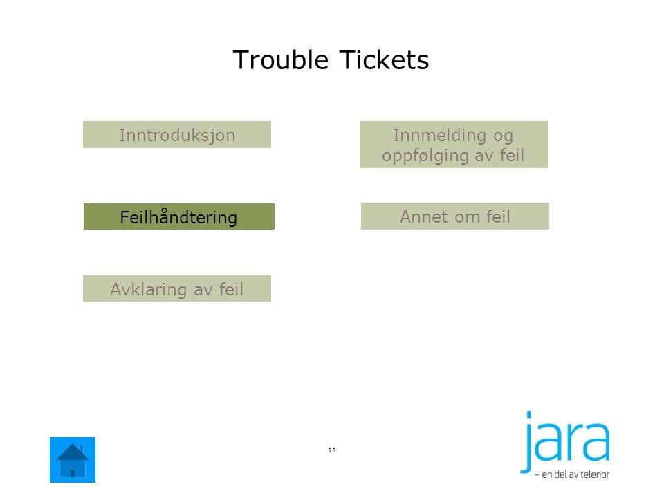 11 Annet om feil Avklaring av feil Innmelding og oppfølging av feil Inntroduksjon Feilhåndtering Trouble Tickets