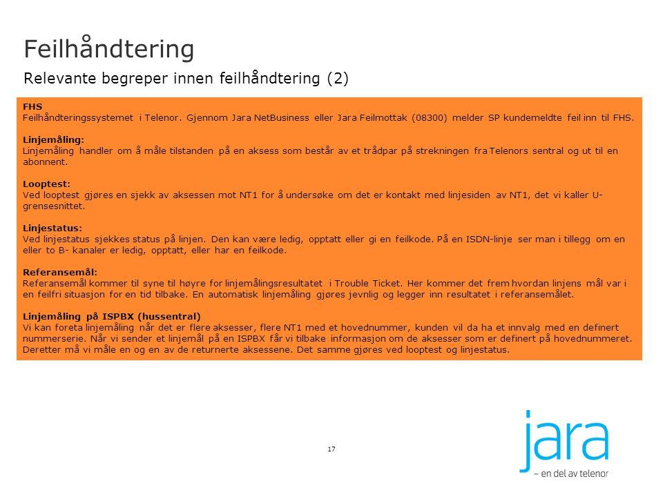 Feilhåndtering Relevante begreper innen feilhåndtering (2) 17 FHS Feilhåndteringssystemet i Telenor. Gjennom Jara NetBusiness eller Jara Feilmottak (0