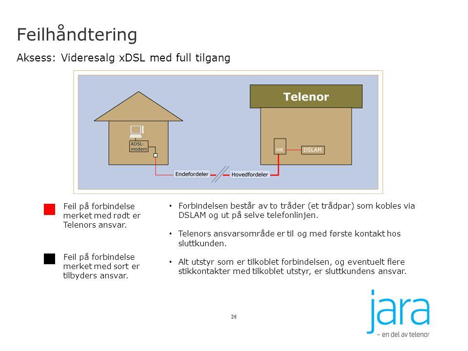 Feilhåndtering Aksess: Videresalg xDSL med full tilgang 26 Feil på forbindelse merket med rødt er Telenors ansvar. Feil på forbindelse merket med sort