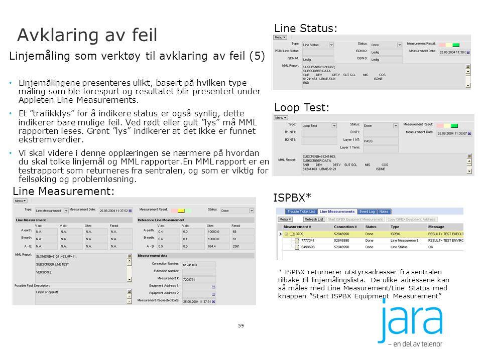 Avklaring av feil Linjemåling som verktøy til avklaring av feil (5) Linjemålingene presenteres ulikt, basert på hvilken type måling som ble forespurt