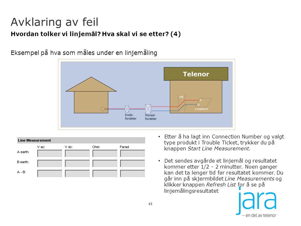 Avklaring av feil Hvordan tolker vi linjemål? Hva skal vi se etter? (4) Eksempel på hva som måles under en linjemåling 65 Etter å ha lagt inn Connecti