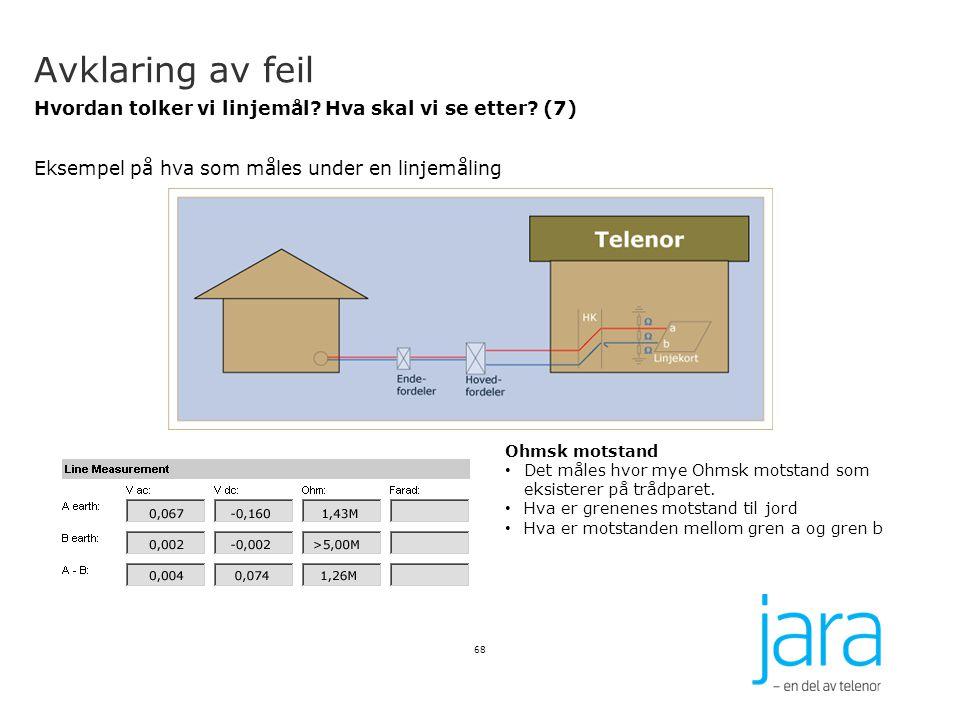 Avklaring av feil Hvordan tolker vi linjemål? Hva skal vi se etter? (7) Eksempel på hva som måles under en linjemåling 68 Ohmsk motstand Det måles hvo