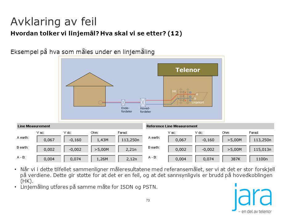 Avklaring av feil Hvordan tolker vi linjemål? Hva skal vi se etter? (12) Eksempel på hva som måles under en linjemåling 73 Når vi i dette tilfellet sa