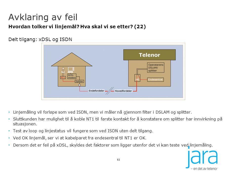 Avklaring av feil Hvordan tolker vi linjemål? Hva skal vi se etter? (22) Delt tilgang: xDSL og ISDN Linjemåling vil forløpe som ved ISDN, men vi måler