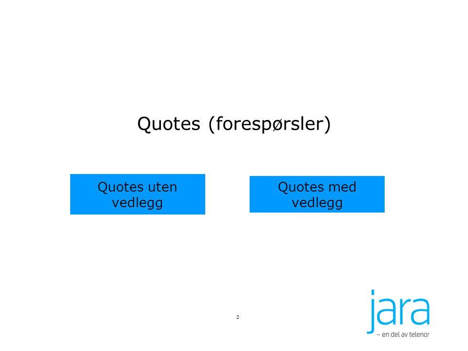3 Quotes (forespørsler) Quotes uten vedlegg Quotes med vedlegg