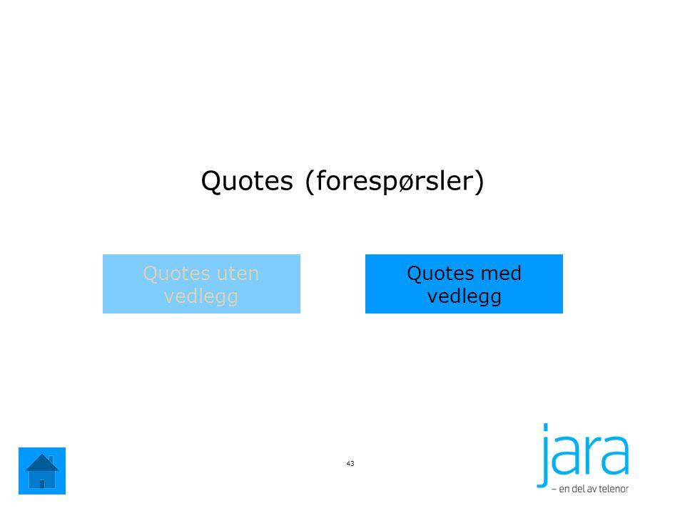 43 Quotes (forespørsler) Quotes uten vedlegg Quotes med vedlegg