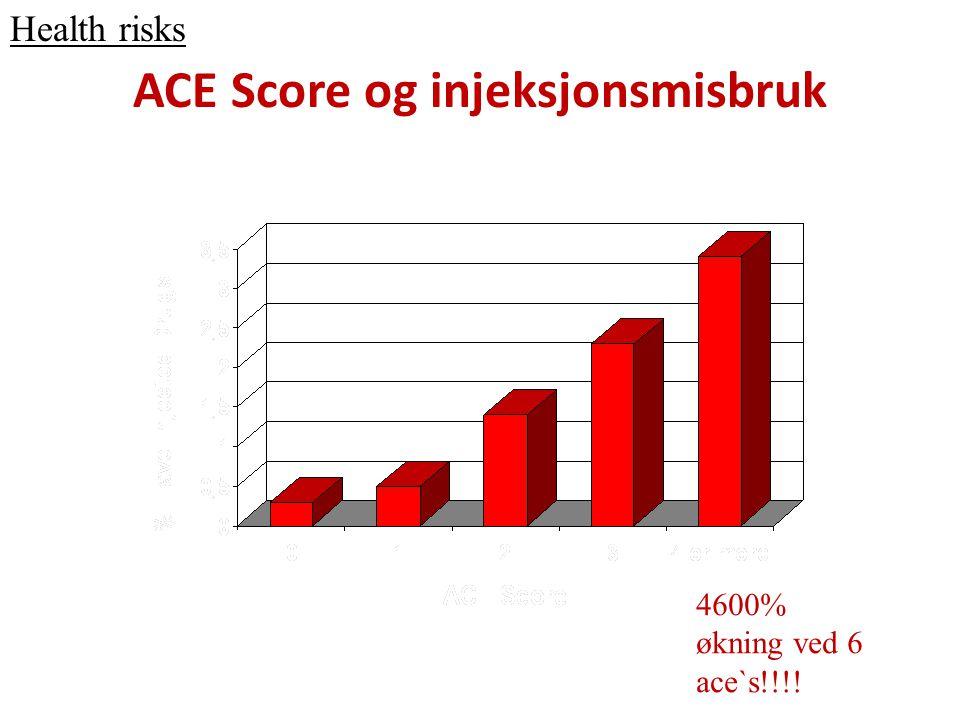 ACE Score og injeksjonsmisbruk 4600% økning ved 6 ace`s!!!! Health risks