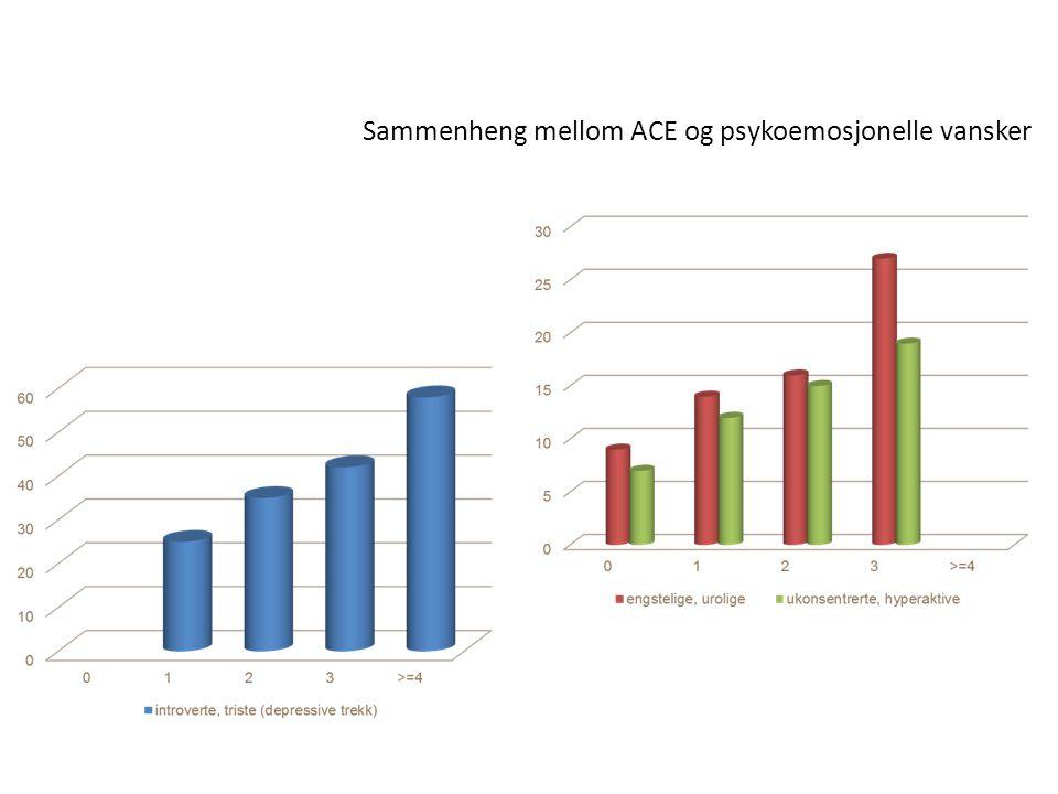 Sammenheng mellom ACE og psykoemosjonelle vansker