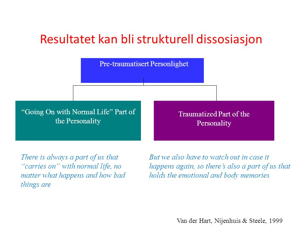 "Resultatet kan bli strukturell dissosiasjon Pre-traumatisert Personlighet ""Going On with Normal Life"" Part of the Personality Traumatized Part of the"