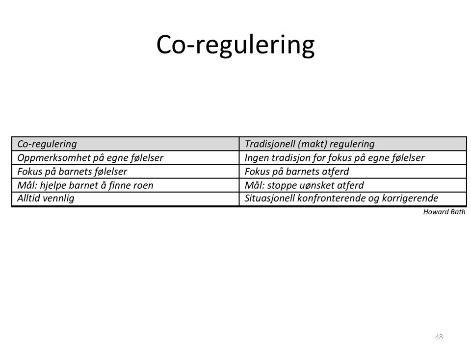 Co-regulering 48