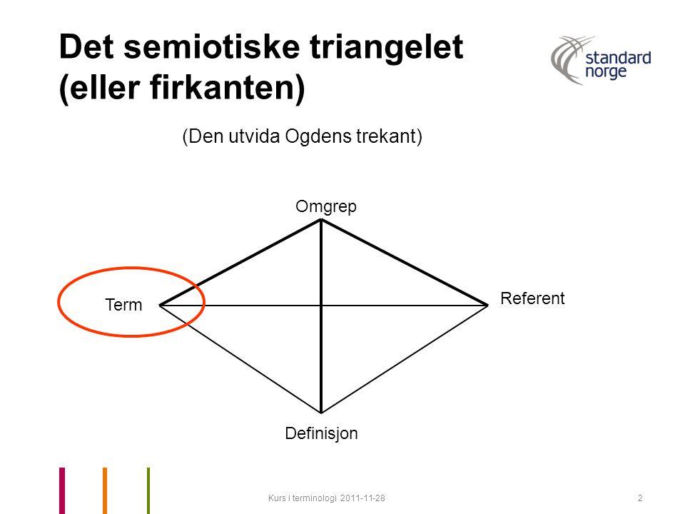 Kurs i terminologi 2011-11-282 Det semiotiske triangelet (eller firkanten) (Den utvida Ogdens trekant) Omgrep Definisjon Term Referent